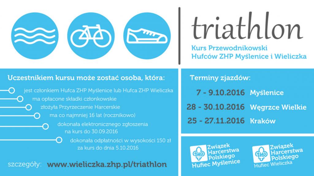 kurs Triathlon